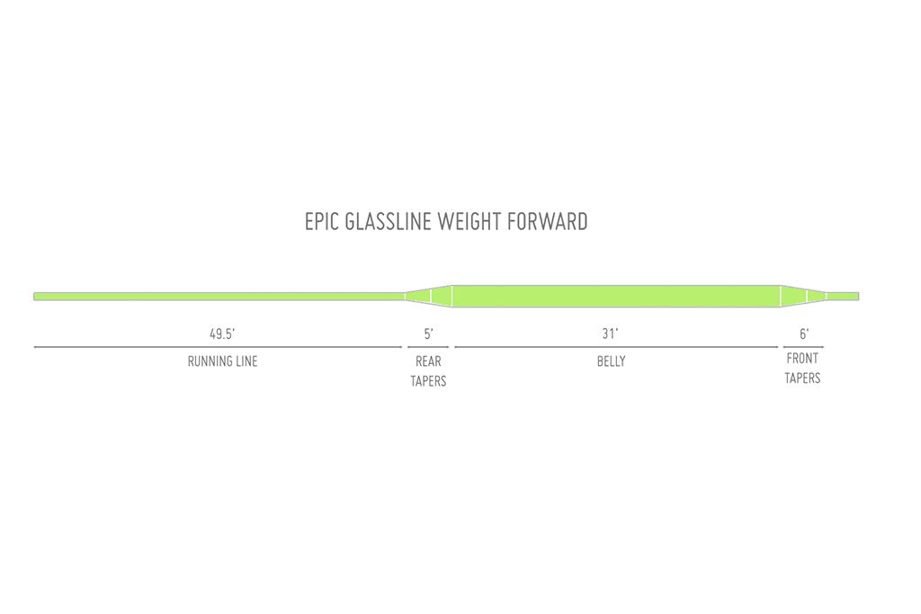 Epic Glassline Weight Forward
